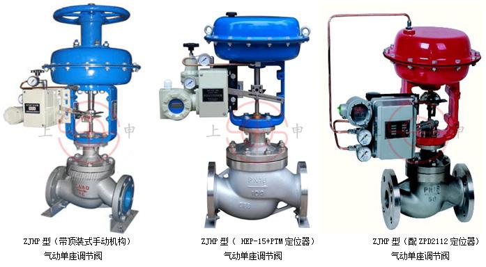 结构特点 1.气动调节阀是自动化控制系统中仪表的执行单元,采用电-气阀门定位器,以电信号和压缩空气为动力,接受控制系统输入的0-10mA •DC或4-20mA •DC电流信号,由调节器将压缩空气,转换成气源压力信号输入输出,可实现分程控制(段幅信号),从而改变阀门开度位移,达到对流体介质的工艺参数精确调节控制 2.气动单座调节阀按作用模式可分;正作用:气闭式-常开型(当信号压力增大时阀位向下位移),《B型》 反作用:气开式-常闭型(当信号压力增大时阀位向上位移),《K型》 3.气动单