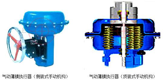 结构特点 1.ZMAP、ZMAN型气动单座、双座调节阀是自动化控制系统中仪表的执行单元,采用电-气阀门定位器,以电信号和压缩空气为动力,接受控制系统输入的0-10mA •DC或4-20mA •DC电流信号,由调节器将压缩空气,转换成气源压力信号输入输出,可实现分程控制(段幅信号),从而改变阀门开度位移,达到对流体介质的工艺参数精确调节控制 2.ZMAP、ZMAN型气动单座、双座调节阀按作用模式可分; 正作用:气闭式-常开型(当信号压力增大时阀位向下位移),《B型》 反作用:气开式-常