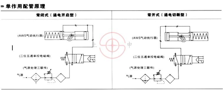 气动压盖机电路图